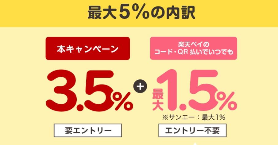 楽天ペイ×スーパー最大楽天ポイント5%還元キャンペーン